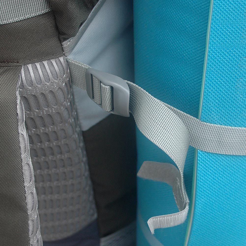 Рюкзак дельта 75 отзывы рюкзаки для мальчиков тачки