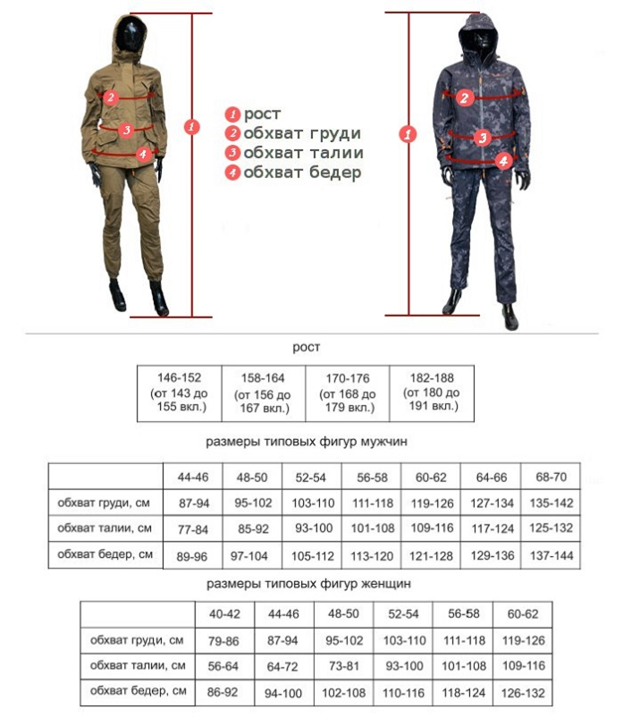 выбор_размера_Одежда_Triton